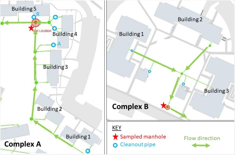 "Maps of UVA dorms in Complex A (left) and Complex B (right). Red stars denote each sampled manhole. Arrows indicate flow directions. Cleanout valves labeled ""A"" and ""R"" denote secondary testing locations (via cleanout pipes) for selected buildings in Complex A."