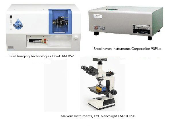 Instruments used in Bernt study. Yokogawa Fluid Imaging Technologies replaced the FlowCAM VS-1 with newer model FlowCam 8000 in 2016.