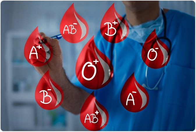 An Overview of Blood Types