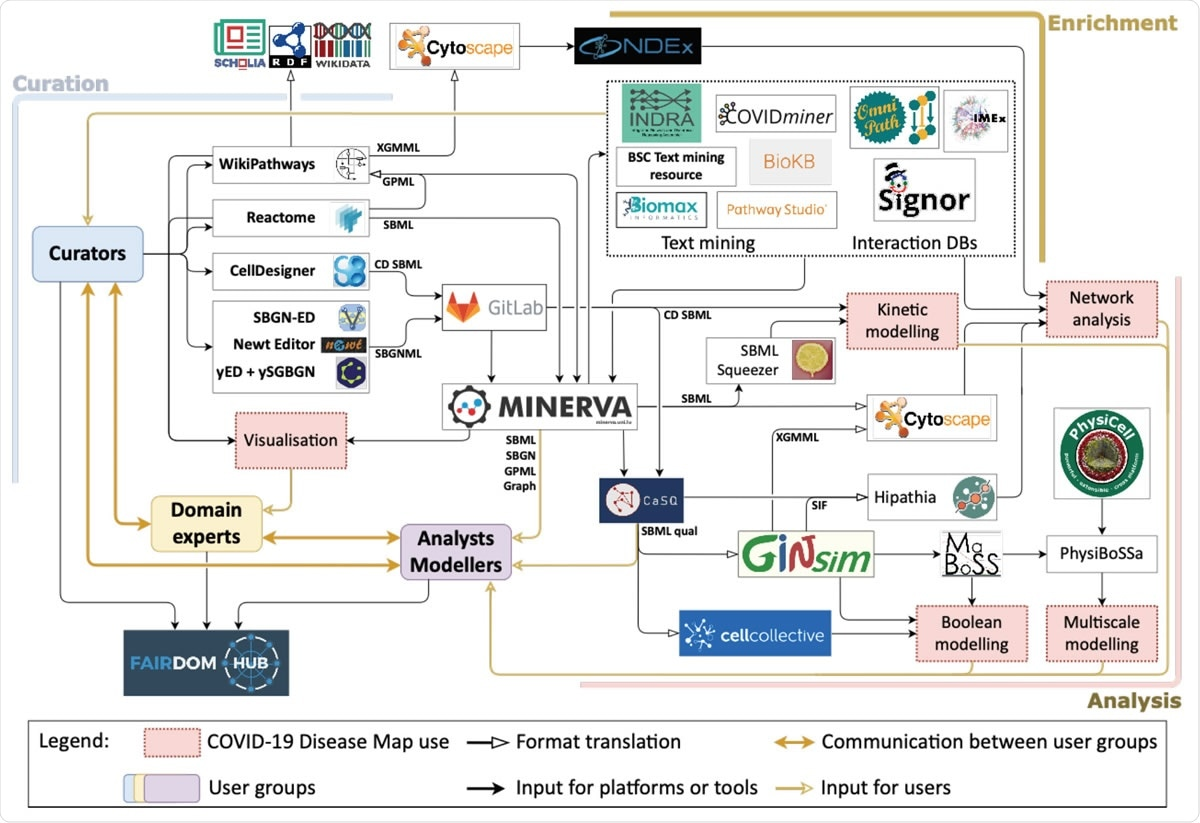 Global collaboration provides a COVID-19 disease map