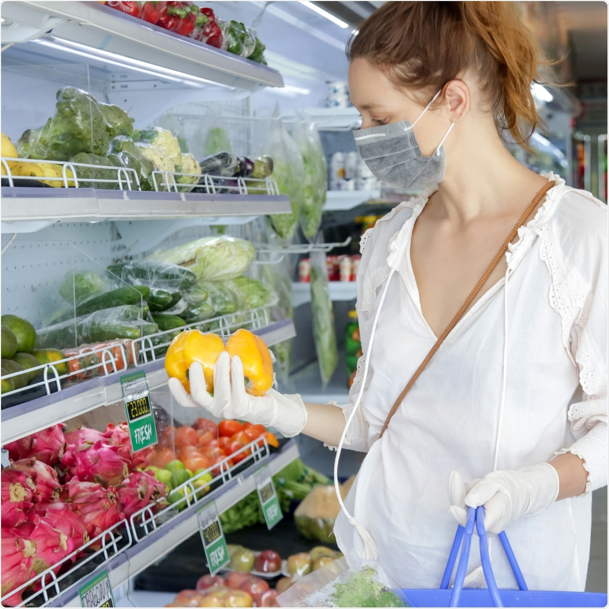 Study: Food Products as Potential Carriers of SARS-CoV-2. Image Credit: triocean / Shutterstock