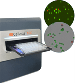 High-Throughput Automated Cell Counter - Cellaca MX