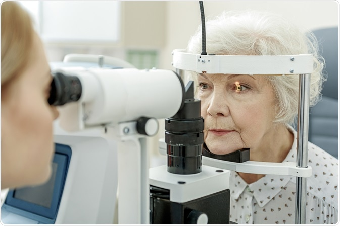 Eye Test for Glaucoma
