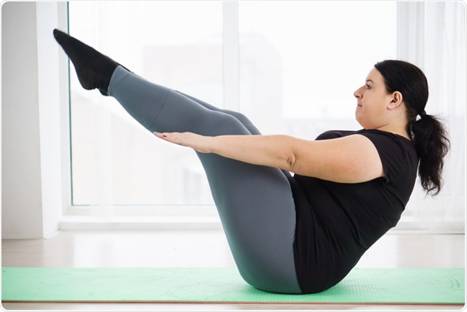The Effects of Mat Pilates Training on Vascular Function and Body Fatness in Obese Young Women With Elevated Blood Pressure. Image Credit: Flotsam / Shutterstock