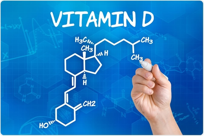 Étude: Corrélation parasite? Un examen de la relation entre la vitamine D et l'infection Covid-19 et la mortalité. Crédit d'image: Zerbor / Shutterstock