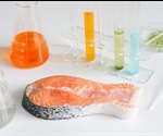 Measuring Salmon Meat Composition using Near-infrared Raman Spectroscopic
