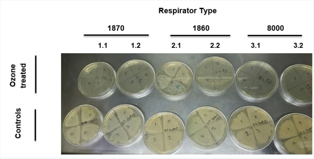 Top row: cultures from respirators inoculated with bacteria culture, exposed to 400 ppm ozone 80% humidity for two hours, and incubated for 24 hours. Bottom row: cultures from respirators inoculated with bacterial culture, exposed to ambient air 35% humidity for two hours, and incubated for 24 hours. Columns are labeled to identify respirator types tested. Tests were performed in duplicate for each respirator type. Serial dilutions were performed to enumerate the numbers of live bacteria.