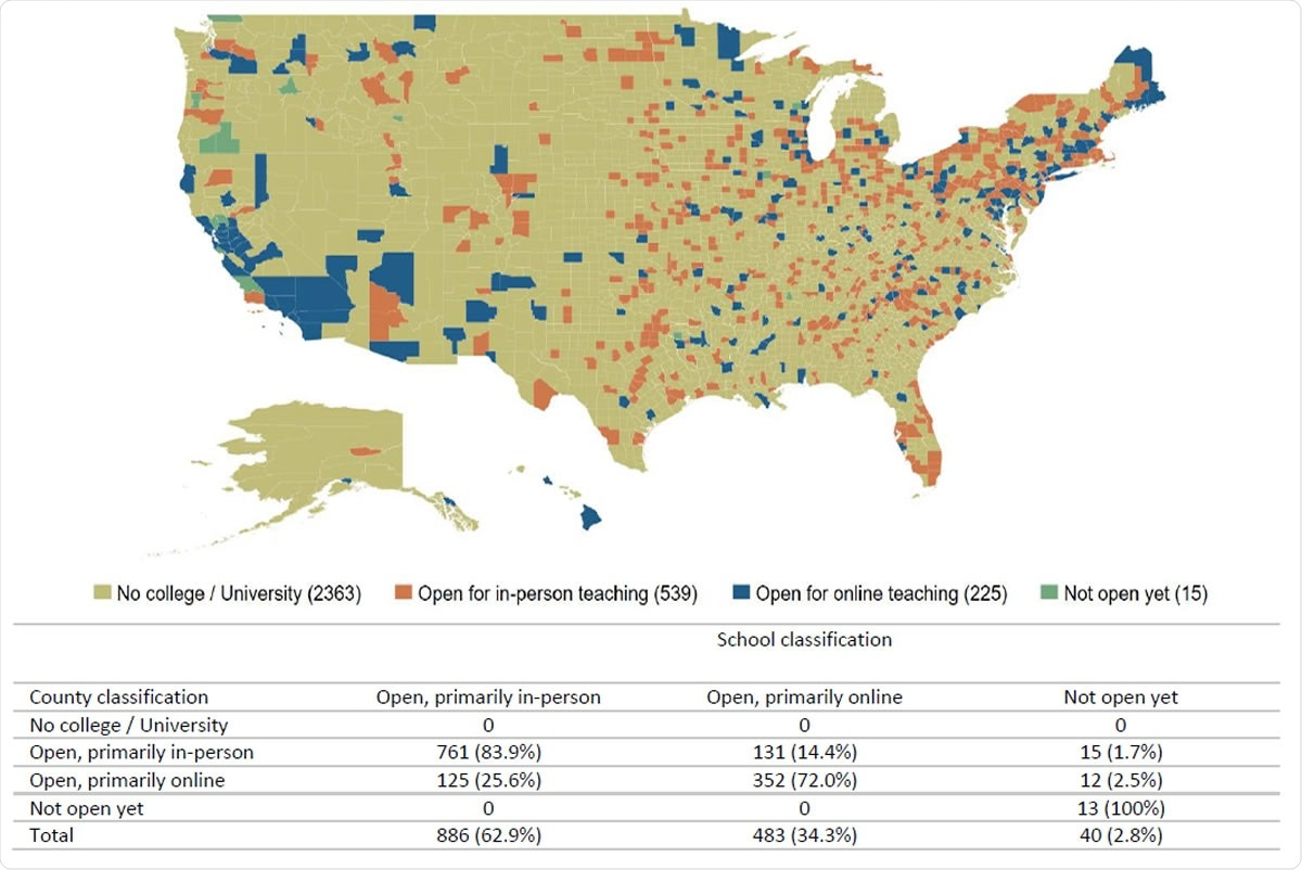 Mapping schools and counties. Top panel: US map with counties and schools. Bottom panel School classifications