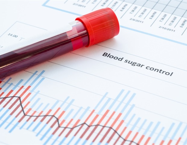 Fasting blood glucose levels upon admission tied to COVID-19 prognosis, study finds