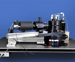Testa Analytical launches an upgrade kit for BI-200SM light scattering goniometer