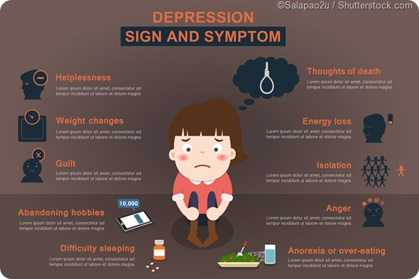 Depression symptoms infographic
