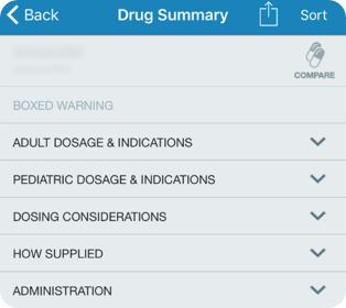Drug Summary Edited