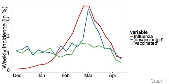 Flusurvey graph 1 - resize