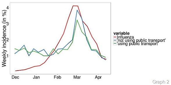 Flusurvey graph 2 - resized